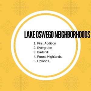 Lake Oswego Neighborhoods(3)